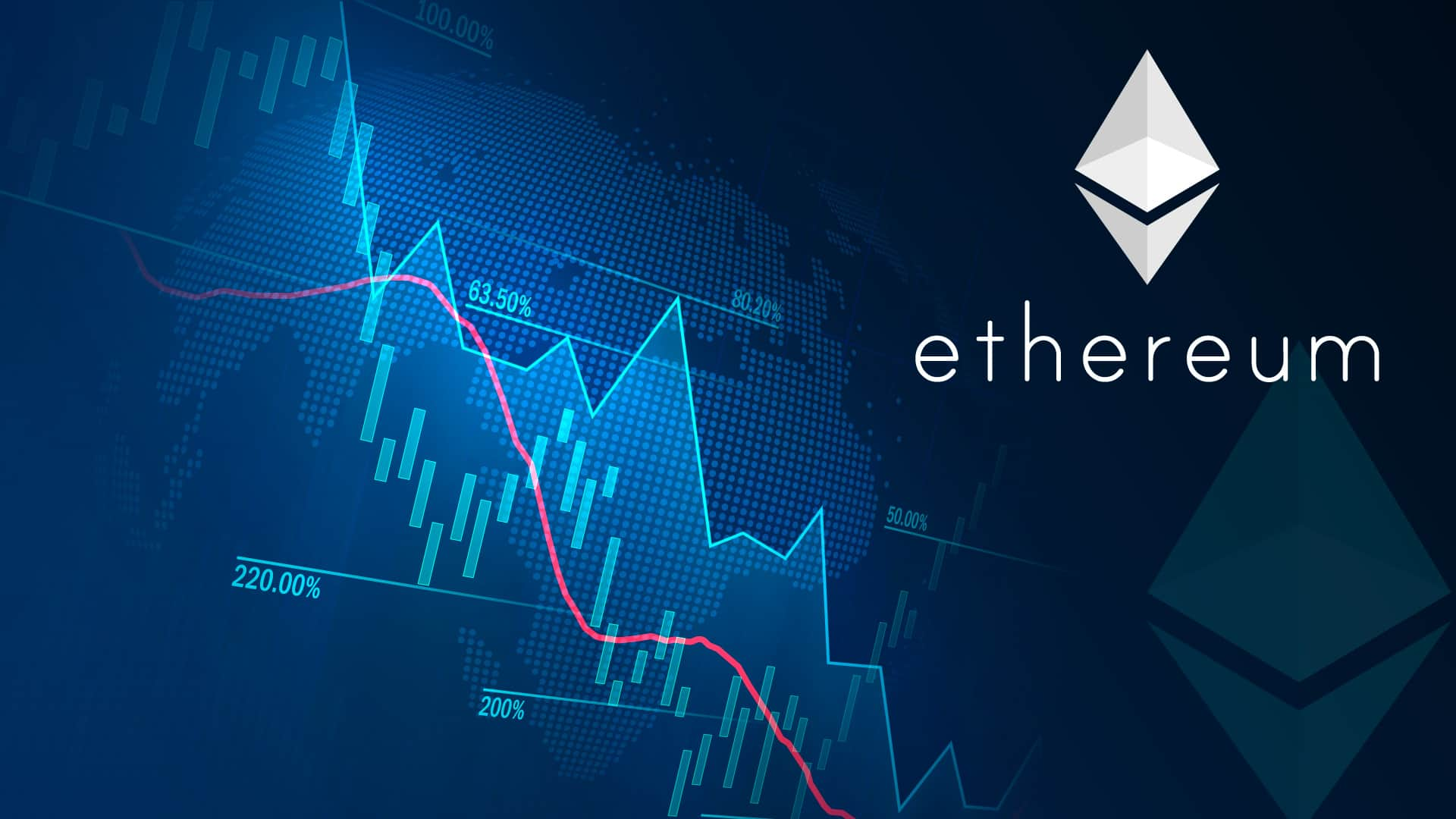 Photo of Ethereum Price Analysis: ETH Losses 12.07% Value Overnight